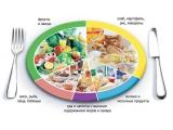 Гостиница Бистро - иконка «питание» в Дятьково
